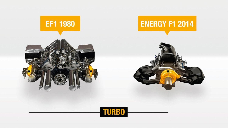how formula one\u0027s amazing new hybrid turbo engine works Formula 1 Exhaust Manifold