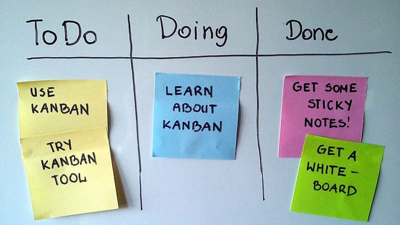 Illustration for article titled Productivity 101: How to Use Personal Kanban to Visualize Your Work