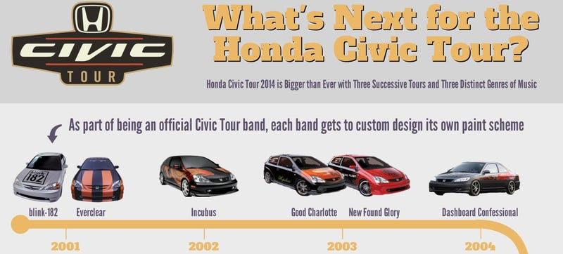 Illustration for article titled See The Evolution Of The Shitty Music At The Honda Civic Tour