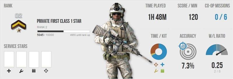 Illustration for article titled Boy I Suck At Battlefield 3