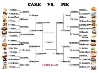 Illustration for article titled Reminder: Pie/Cake Final Four Polls Close at 12pm EDT