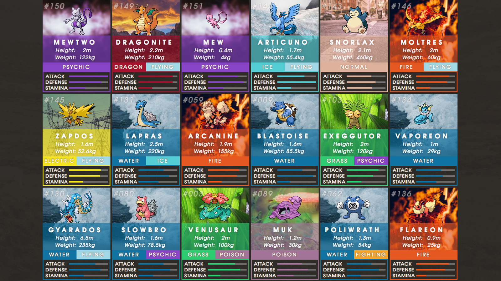 Hundreds Team Up to Figure Out Which Pokémon Go Monsters Are the Strongest