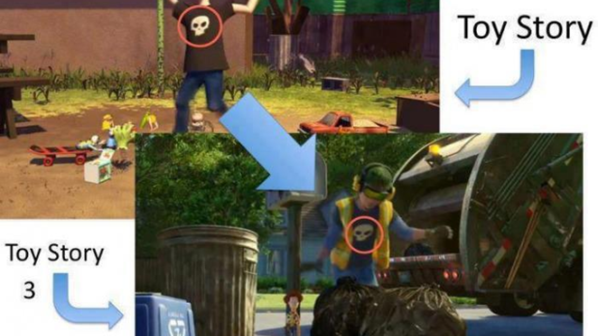 A Wild Theory About Toy Story S Most Hated Character