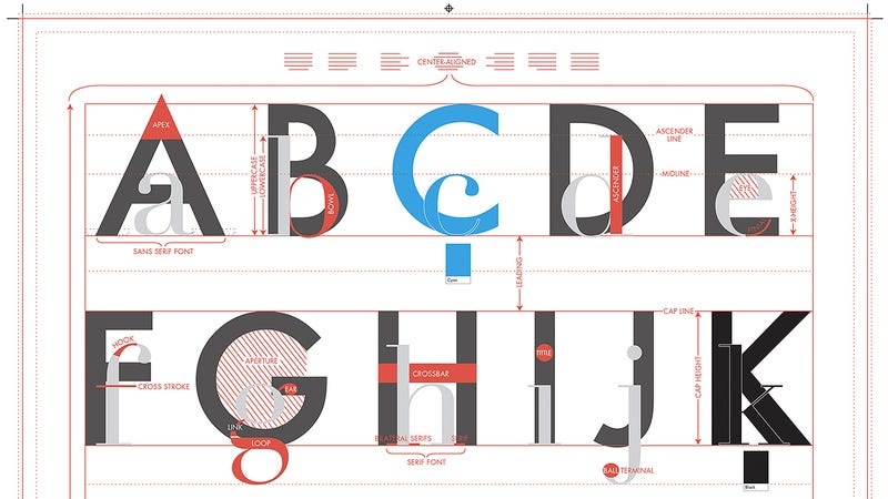 An Alphabet Poster That Teaches You the Fundamentals of Font Design