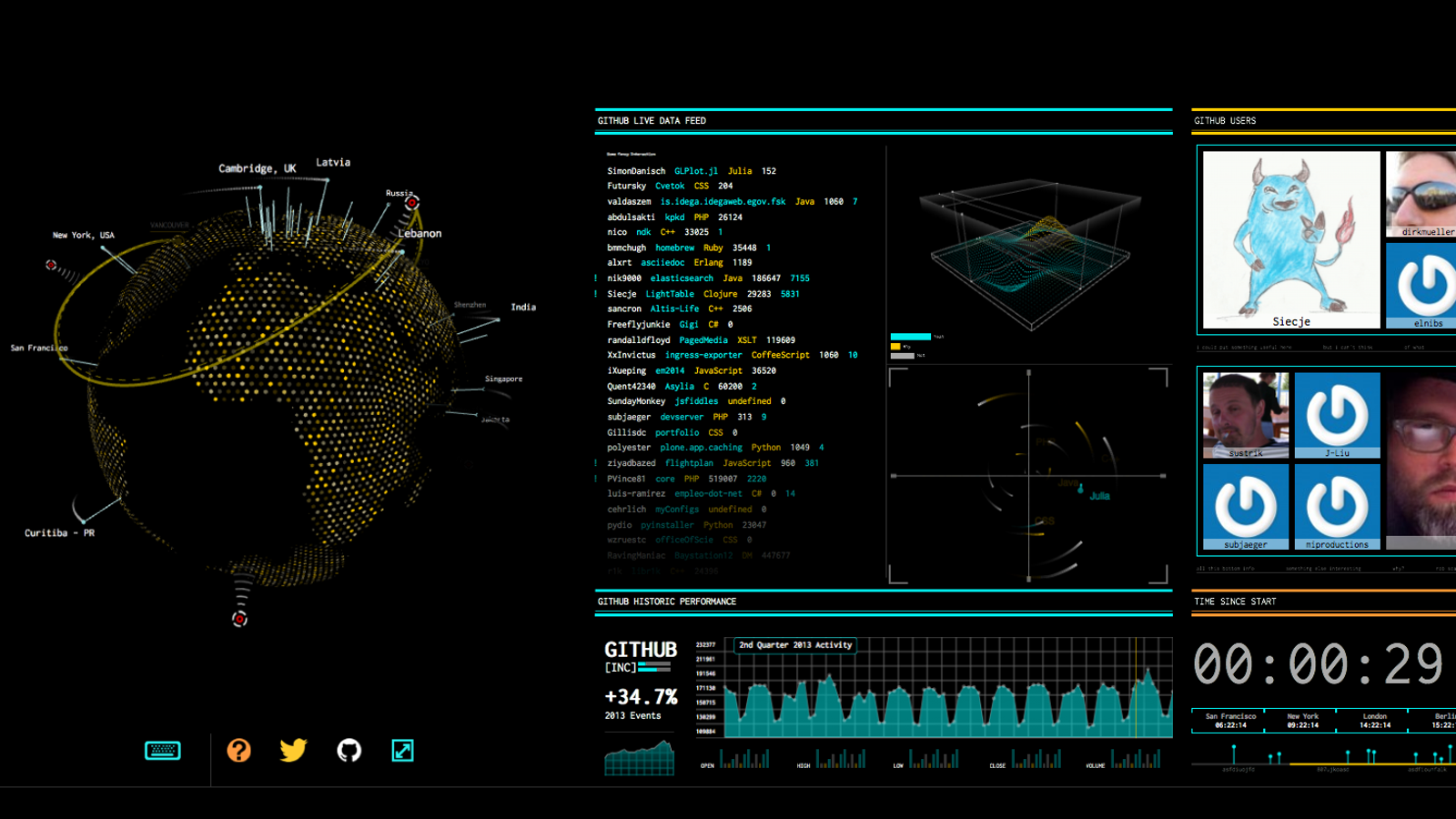 Watch Live Data Streams On Tron Legacy S Awesome Encom