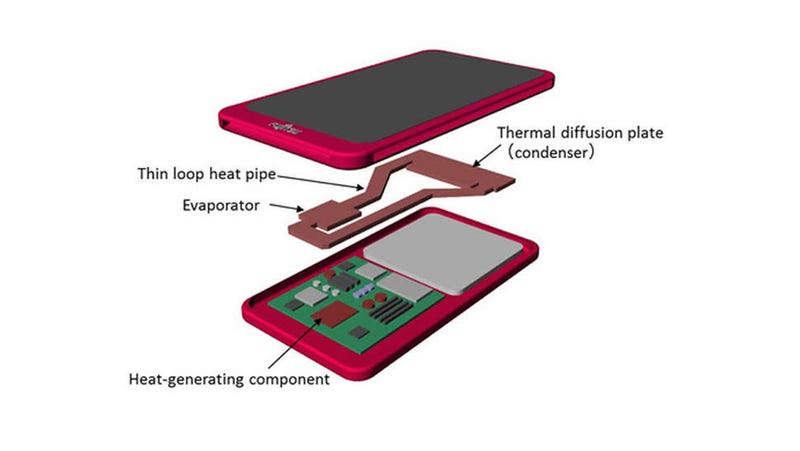 Illustration for article titled Liquid-Cooling For Seriously Overkill Smartphones