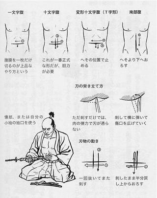 Image result for bushido seppuku