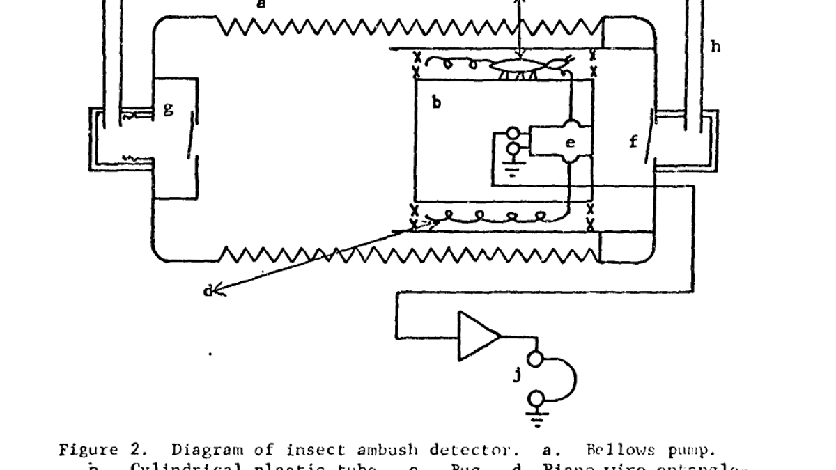The Forgotten Era When Bed Bugs Were Tested For Combat In Vietnam Figure 2 Passive Envelope Detector Circuit