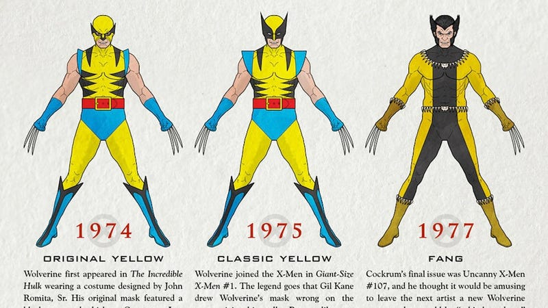 The Complete Visual History of Wolverine's Suit