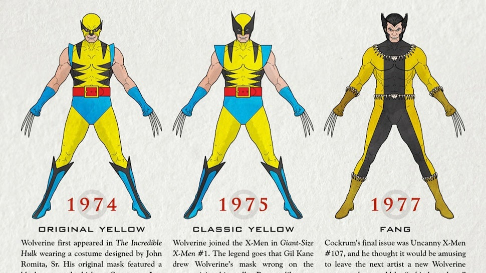 As classic as that suit was I have no beef with Wolverineu0027s badassery tossing that away in the movies (plus with a body like ...  sc 1 st  Gizmodo & The Complete Visual History of Wolverineu0027s Suit