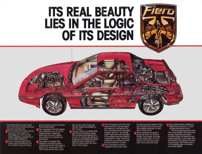 Worksheet. Pontiac Fiero The Definitive History