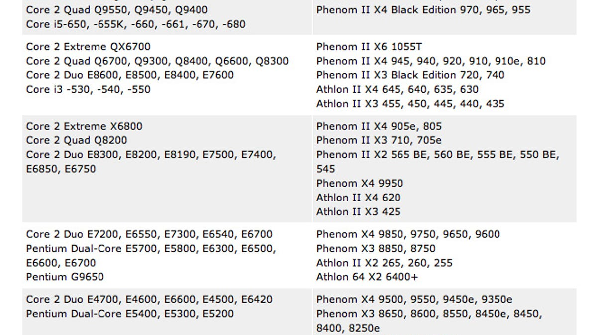 The Fastest Gaming Processors For Any Budget Amd Athlon Ii X3 425