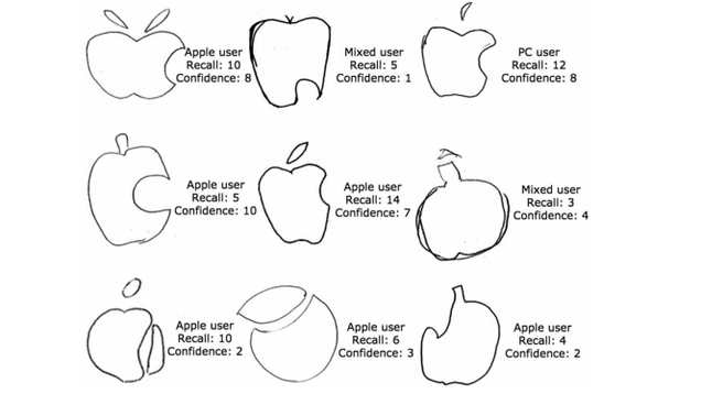 D Line Drawings Logo : Wow people really suck at drawing apple s logo from memory