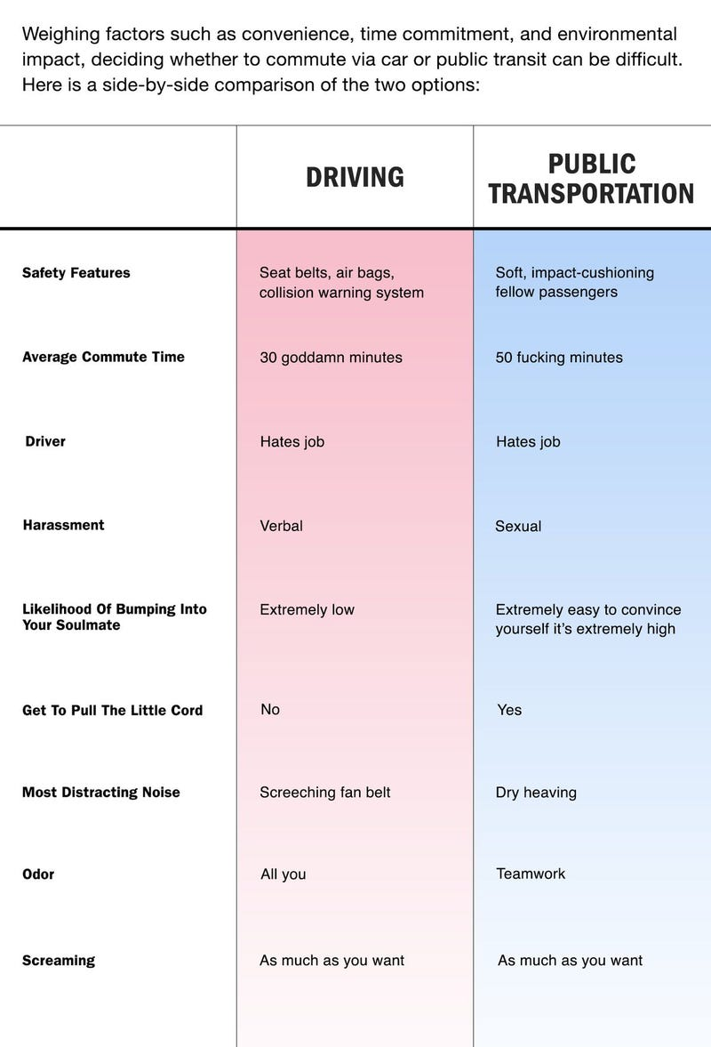 Illustration for article titled A Great Chart To Help You Determine if Public Transit is Best For You