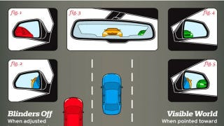 Illustration for article titled Adjust Your Car Mirrors Properly To Avoid Accidents