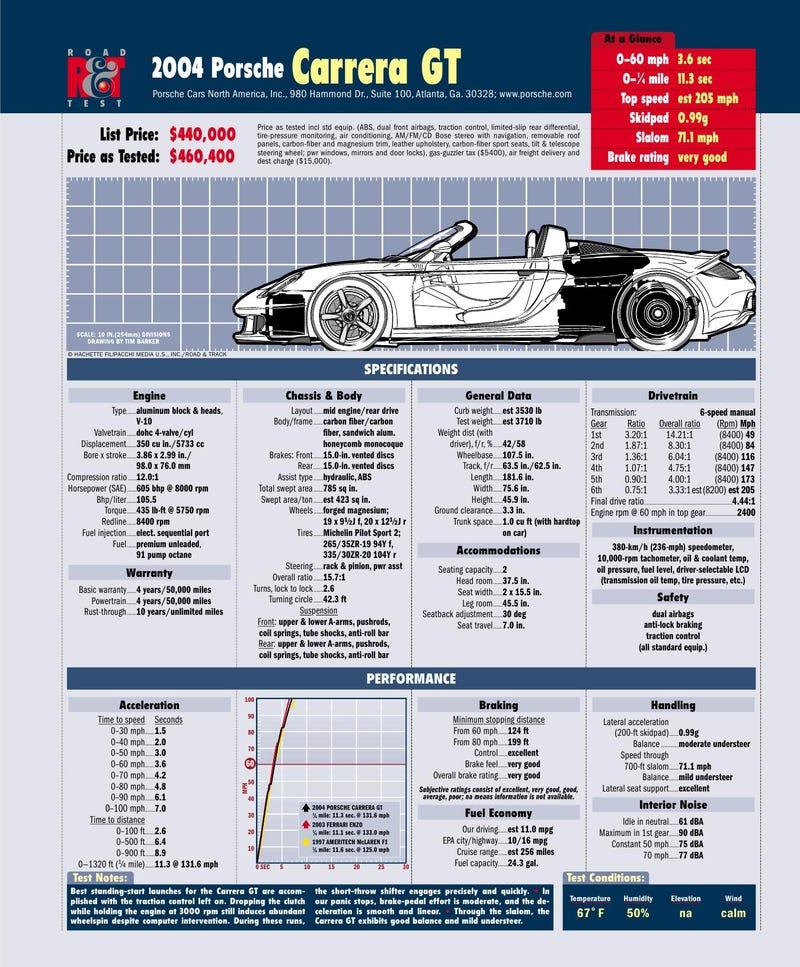 Original test chart that I found online.