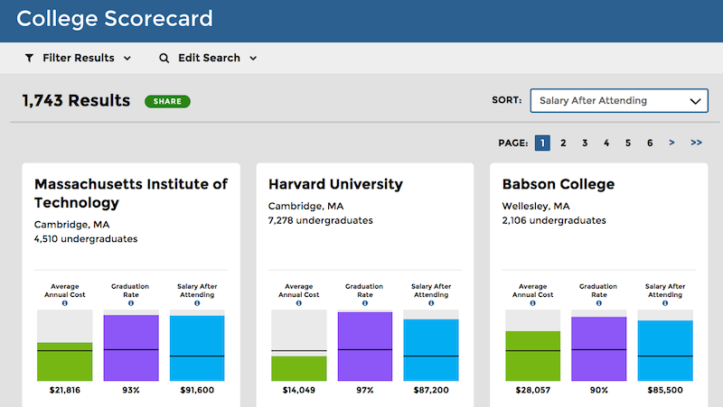 Illustration for article titled This Tool Finds Colleges with the Highest Salary for Your Field