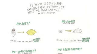 Illustration for article titled Out of Salt? Use Lemon Juice Instead When Cooking or Baking (and Other Substitutions)