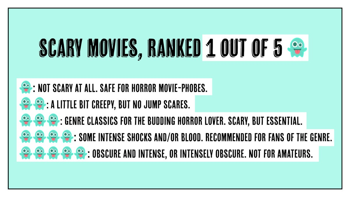 Where to watch streaming horror movies for Halloween October