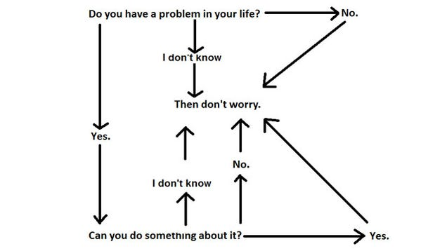 this flowchart tells you when to worry about anything. Black Bedroom Furniture Sets. Home Design Ideas