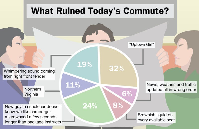 Illustration for article titled What Ruined Today's Commute?
