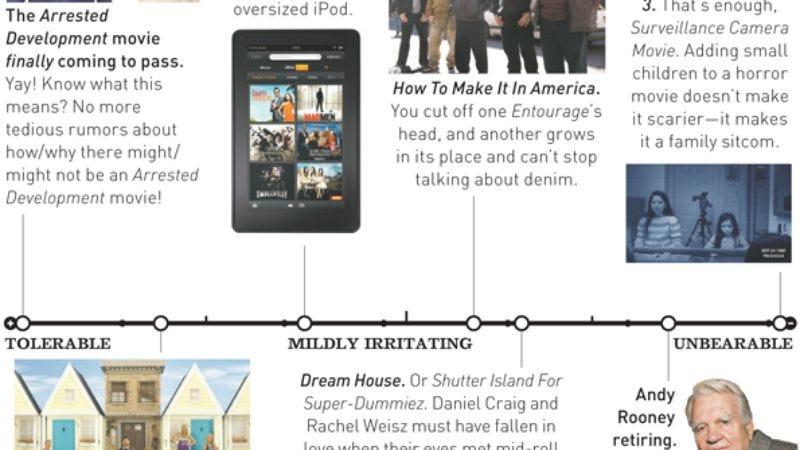 Illustration for article titled October 12, 2011