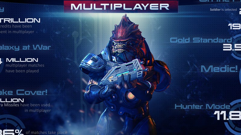 Illustration for article titled Nearly 23 Million Mass Effect 3 Multiplayer Matches, And Yet The Reapers Just Keep Coming