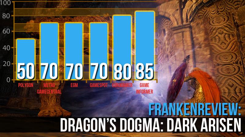 Illustration for article titled Dragon's Dogma: Dark Arisen Is A Definite Improvement, Six Critics Say