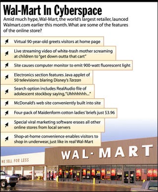 Amid much hype, Wal-Mart, the world's largest retailer, launched Walmart.com earlier this month. What are some of the features of the online store?
