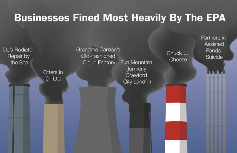 Illustration for article titled Businesses Fined Most Heavily By The EPA