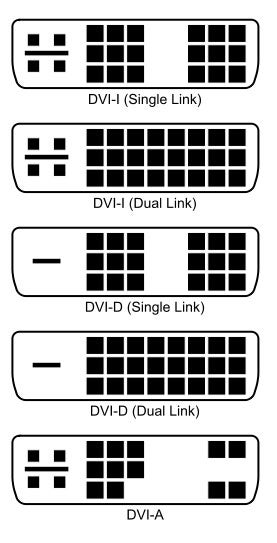 How to Connect Your Computer to Your TV Vga To Dvi With Audio Wiring Diagram on