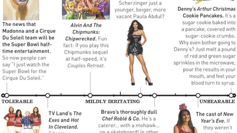 Illustration for article titled December 14, 2011