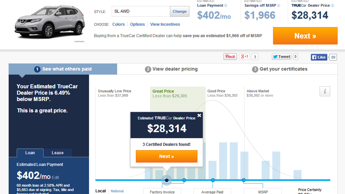 The Truth About TrueCar Savings - What does dealer invoice price mean online jewelry stores