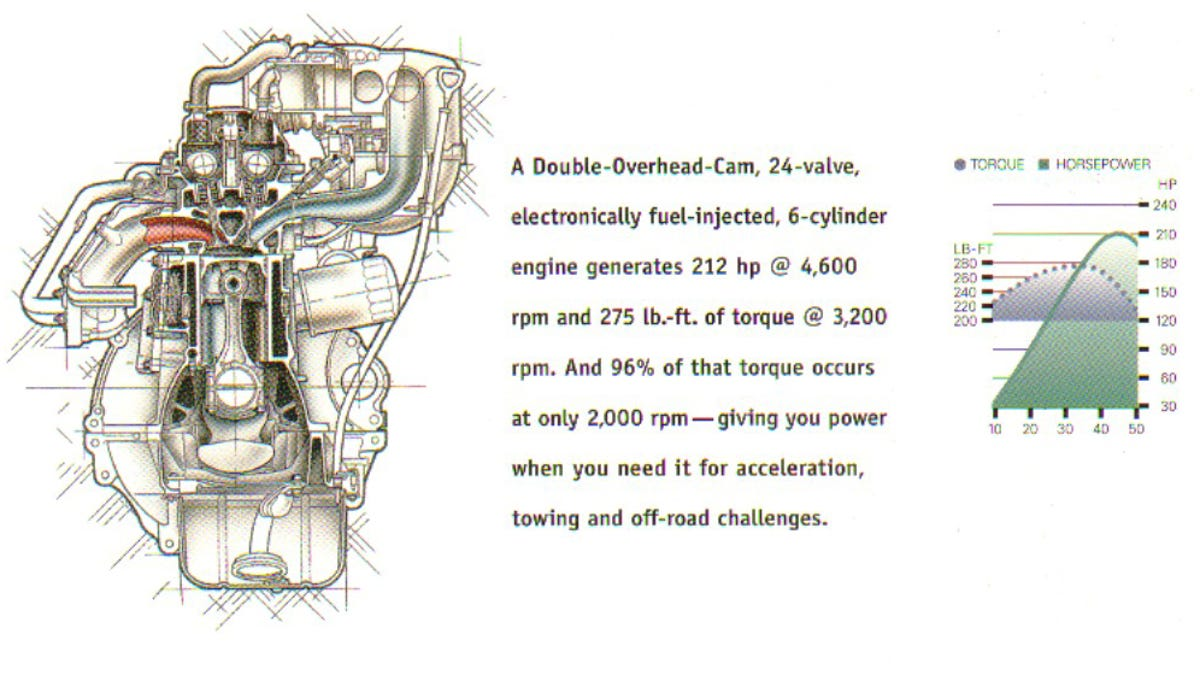 Opposite Lock Review 1997 Land Cruiser 40th Anniversary Edition Lx450 For Car Alarm Wiring Diagram