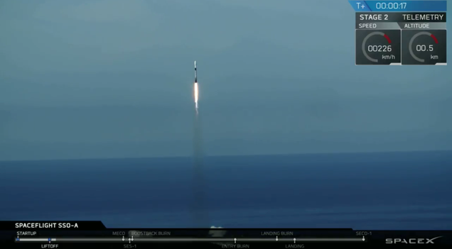 SpaceX Broke Four Records During Today s Falcon 9 Rocket Launch
