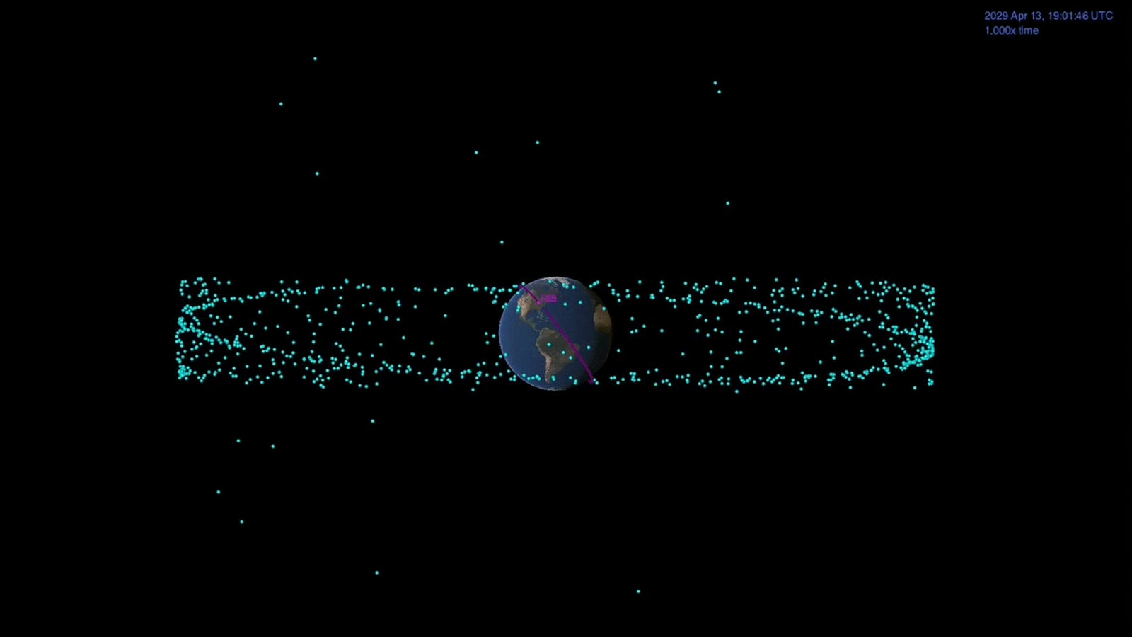 It's Hard to Believe How Close This Asteroid Is Going to Get to Earth - Gizmodo
