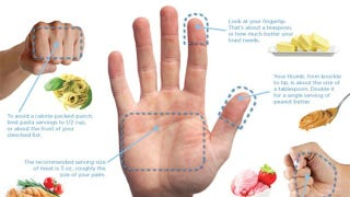 Illustration for article titled Use Your Hand as a Guide to Portion Control