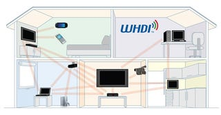Illustration for article titled Sony, Sharp, Hitachi, Samsung and Motorola Agree on Amimon Whole-House Wireless HD Standard