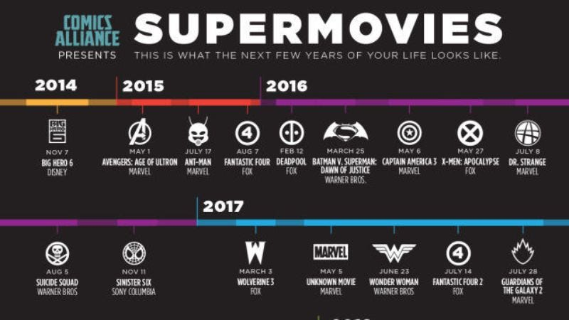 Illustration for article titled Plan out your next 6 years of superhero movies with this handy chart