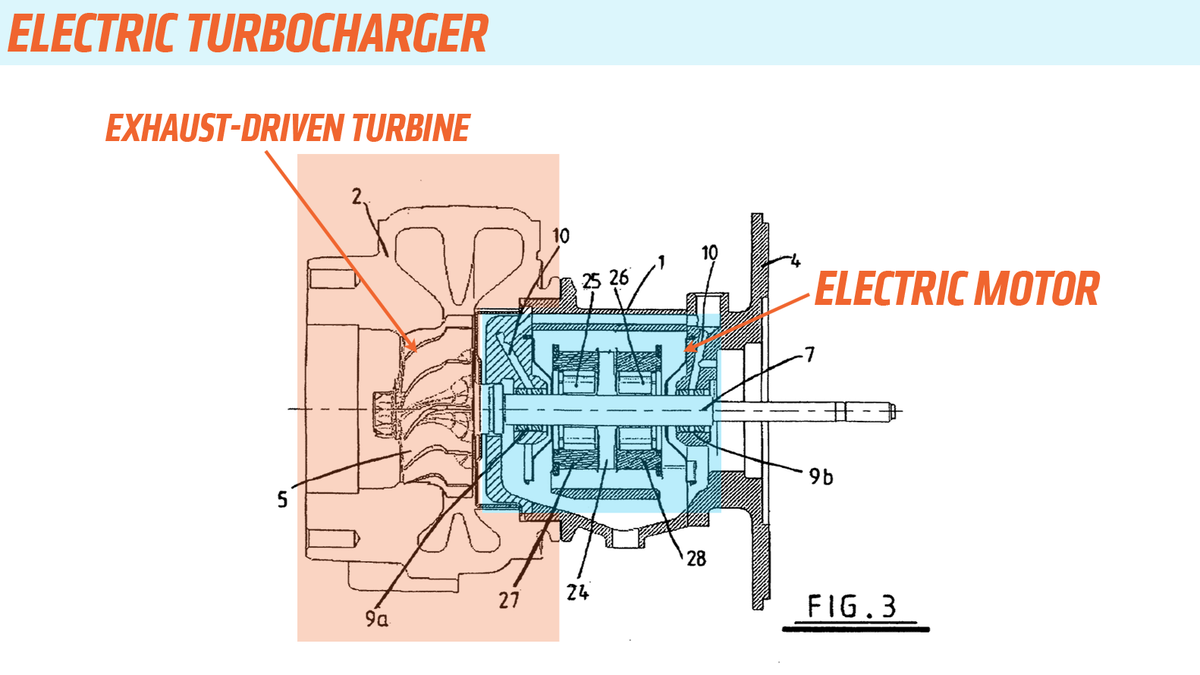 This Is The Difference Between An Electric Turbocharger And Working Of Cars Supercharger