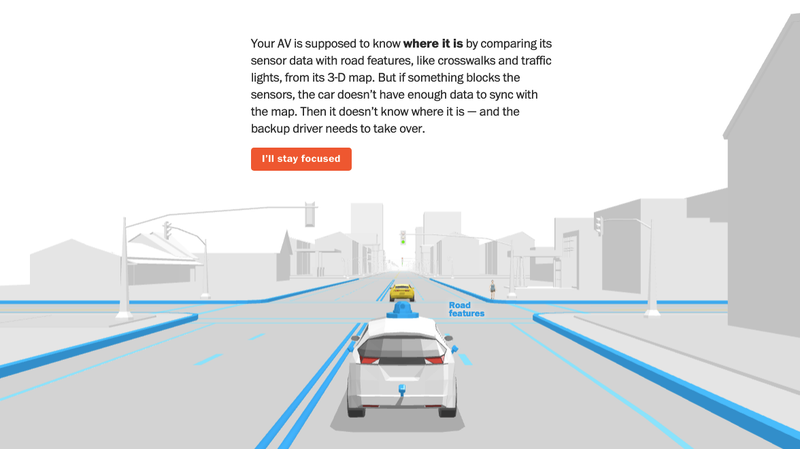 Illustration for article titled This Interactive Game Shows How Hard It Is To Make Autonomous Cars