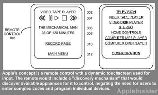 Illustration for article titled Apple's Patented Magic Remote Is Only Missing Apple's Patented Magic TV