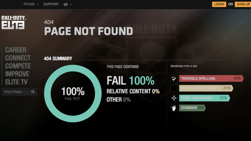 Illustration for article titled Call of Duty: Elite's 404 Page Is Wonderful