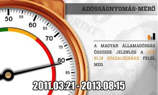 Illustration for article titled Megvan a kormány eddigi legviccesebb hazugsága