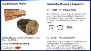 Illustration for article titled GoodFishBadFish Fixes Up Seafood Recipes with Sustainable Alternatives