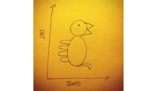 Illustration for article titled Cat-Bird Graph Is the Only Optical Illusion We Need