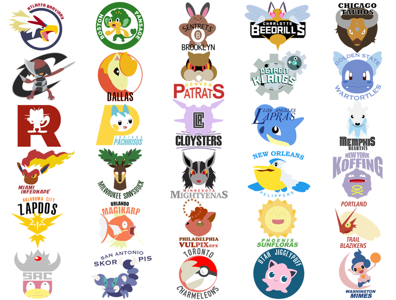 Illustration for article titled If NBA Teams Had Pokémon In Their Logos