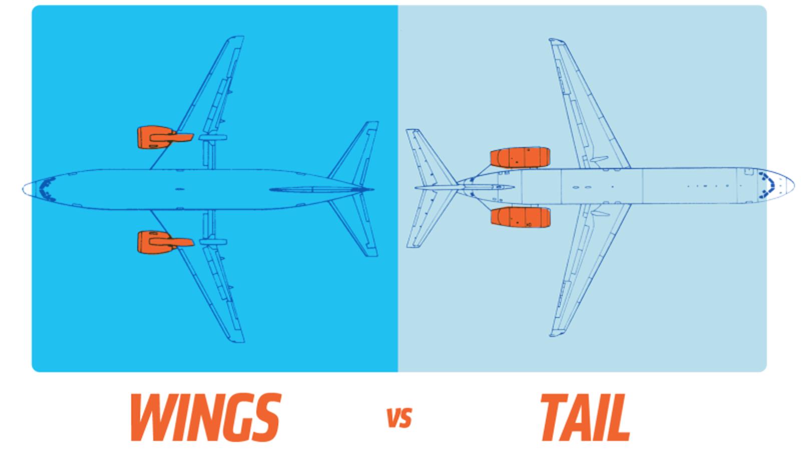 Por qué los aviones tienen los motores en las alas o en la cola
