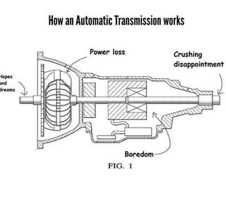 Illustration for article titled How an automatic transmission works.