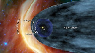 Illustration for article titled NASA says the Voyager 1 spacecraft has entered into an unprecedented region of space